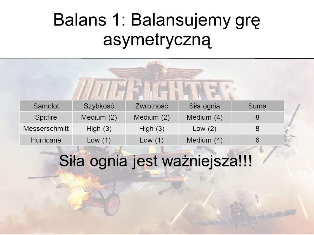 Balans 1: Balansujemy grę asymetryczną SamolotSzybkośćZwrotnośćSiła ogniaSuma SpitfireMedium (2) Medium (4)8 MesserschmittHigh (3) Low (2)8 HurricaneL