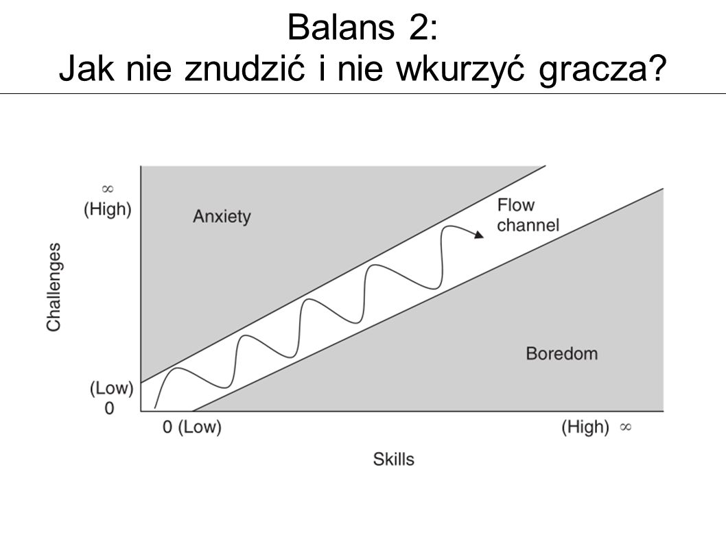 Balans 2: Jak nie znudzić i nie wkurzyć gracza?