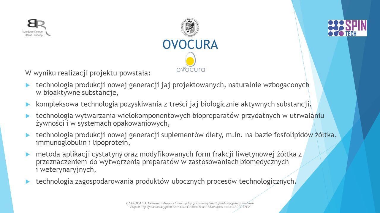 OVOCURA W wyniku realizacji projektu powstała:  technologia produkcji nowej generacji jaj projektowanych, naturalnie wzbogaconych w bioaktywne substa