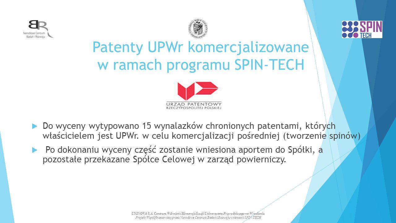 Patenty UPWr komercjalizowane w ramach programu SPIN-TECH  Do wyceny wytypowano 15 wynalazków chronionych patentami, których właścicielem jest UPWr.