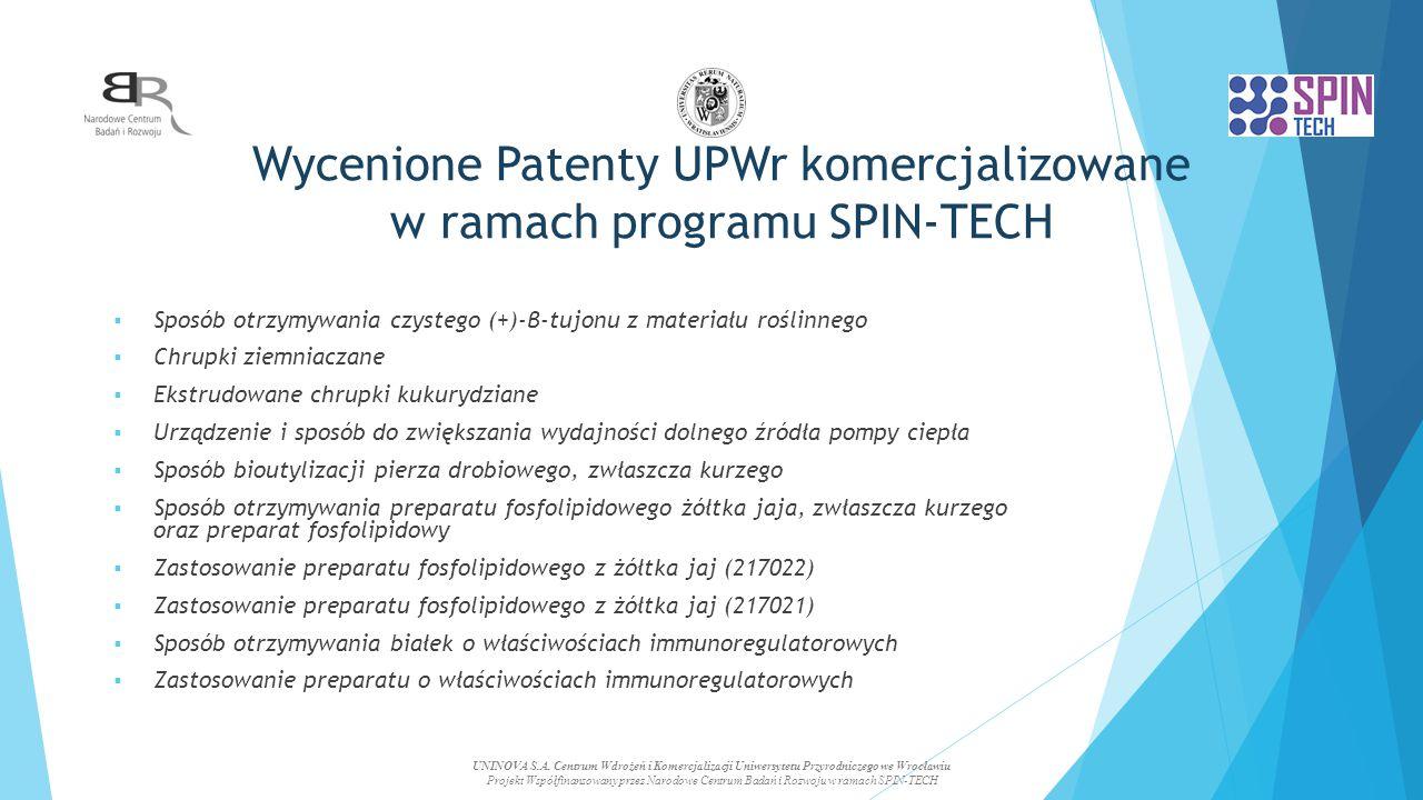 Wycenione Patenty UPWr komercjalizowane w ramach programu SPIN-TECH  Sposób otrzymywania czystego (+)-β-tujonu z materiału roślinnego  Chrupki ziemniaczane  Ekstrudowane chrupki kukurydziane  Urządzenie i sposób do zwiększania wydajności dolnego źródła pompy ciepła  Sposób bioutylizacji pierza drobiowego, zwłaszcza kurzego  Sposób otrzymywania preparatu fosfolipidowego żółtka jaja, zwłaszcza kurzego oraz preparat fosfolipidowy  Zastosowanie preparatu fosfolipidowego z żółtka jaj (217022)  Zastosowanie preparatu fosfolipidowego z żółtka jaj (217021)  Sposób otrzymywania białek o właściwościach immunoregulatorowych  Zastosowanie preparatu o właściwościach immunoregulatorowych UNINOVA S.A.