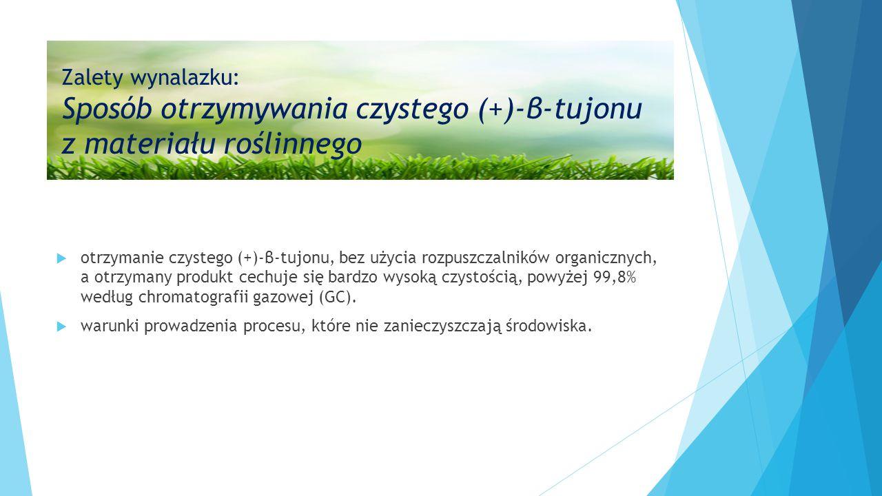Zalety wynalazku: Sposób otrzymywania czystego (+)-β-tujonu z materiału roślinnego  otrzymanie czystego (+)-β-tujonu, bez użycia rozpuszczalników org