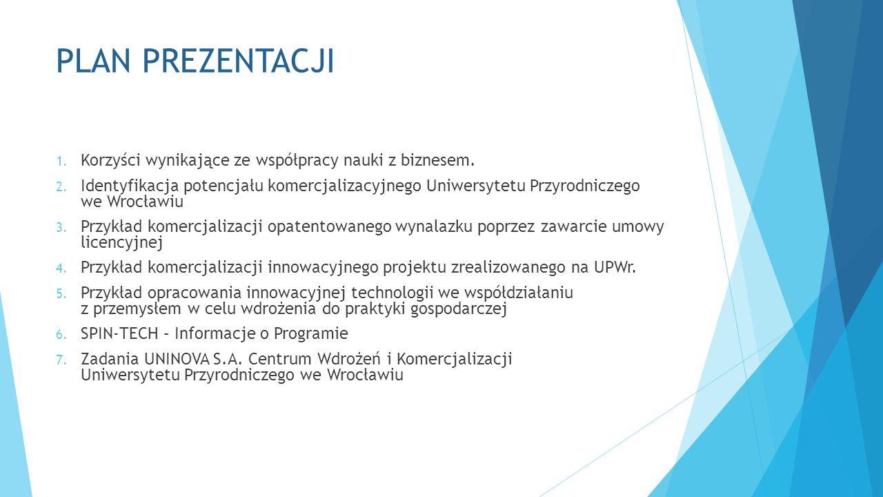 PLAN PREZENTACJI 1. Korzyści wynikające ze współpracy nauki z biznesem. 2. Identyfikacja potencjału komercjalizacyjnego Uniwersytetu Przyrodniczego we