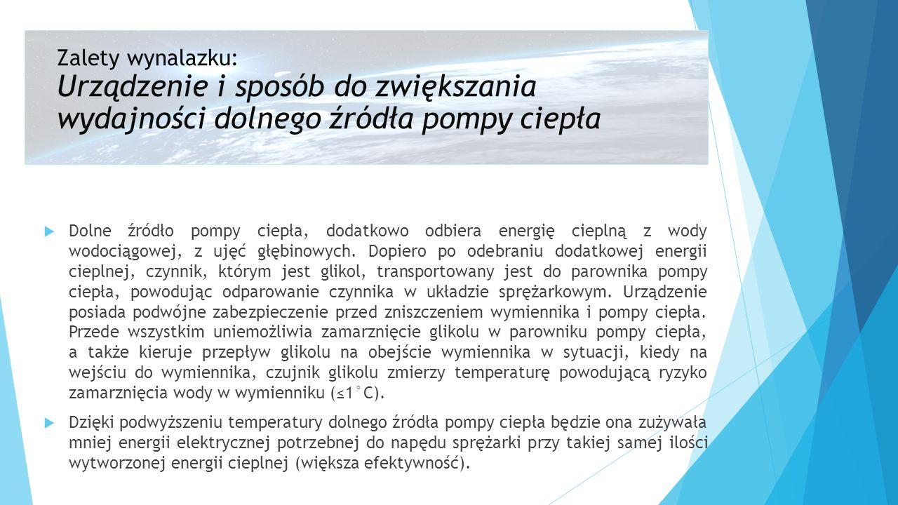 Zalety wynalazku: Urządzenie i sposób do zwiększania wydajności dolnego źródła pompy ciepła  Dolne źródło pompy ciepła, dodatkowo odbiera energię cieplną z wody wodociągowej, z ujęć głębinowych.