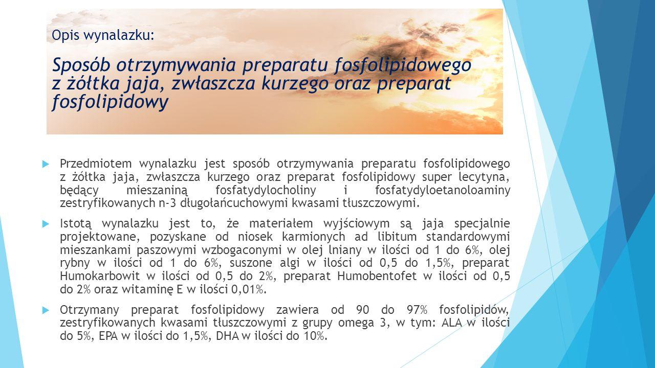 Opis wynalazku: Sposób otrzymywania preparatu fosfolipidowego z żółtka jaja, zwłaszcza kurzego oraz preparat fosfolipidowy  Przedmiotem wynalazku jest sposób otrzymywania preparatu fosfolipidowego z żółtka jaja, zwłaszcza kurzego oraz preparat fosfolipidowy super lecytyna, będący mieszaniną fosfatydylocholiny i fosfatydyloetanoloaminy zestryfikowanych n-3 długołańcuchowymi kwasami tłuszczowymi.