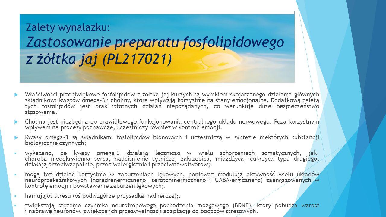  Właściwości przeciwlękowe fosfolipidów z żółtka jaj kurzych są wynikiem skojarzonego działania głównych składników: kwasów omega-3 i choliny, które wpływają korzystnie na stany emocjonalne.
