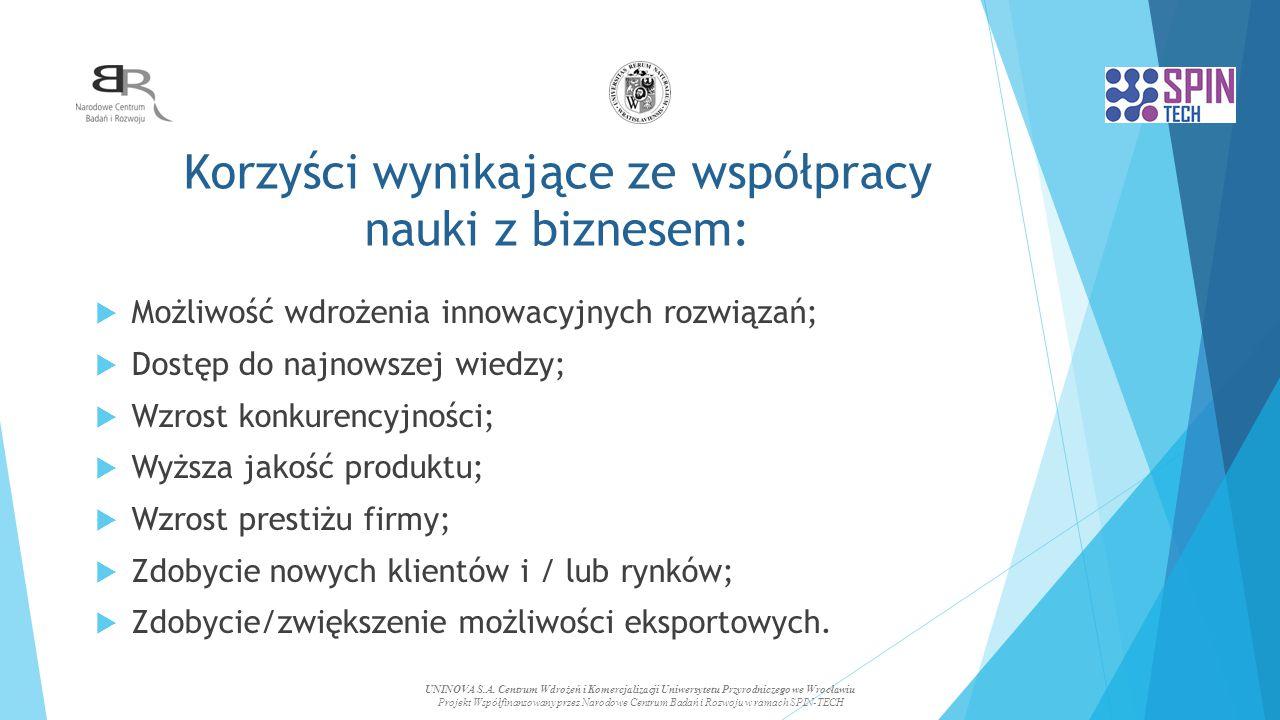 Potencjał komercjalizacyjny Uniwersytetu Przyrodniczego we Wrocławiu  3.