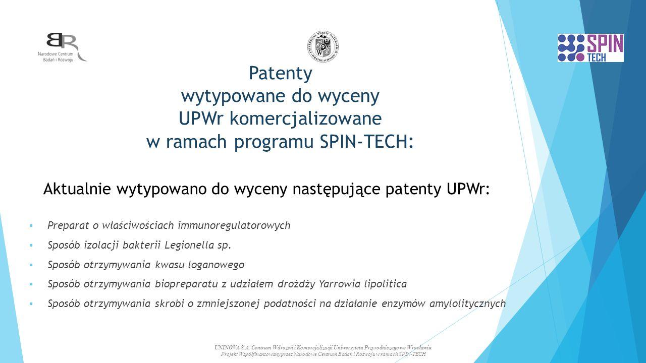Patenty wytypowane do wyceny UPWr komercjalizowane w ramach programu SPIN-TECH :  Preparat o właściwościach immunoregulatorowych  Sposób izolacji bakterii Legionella sp.