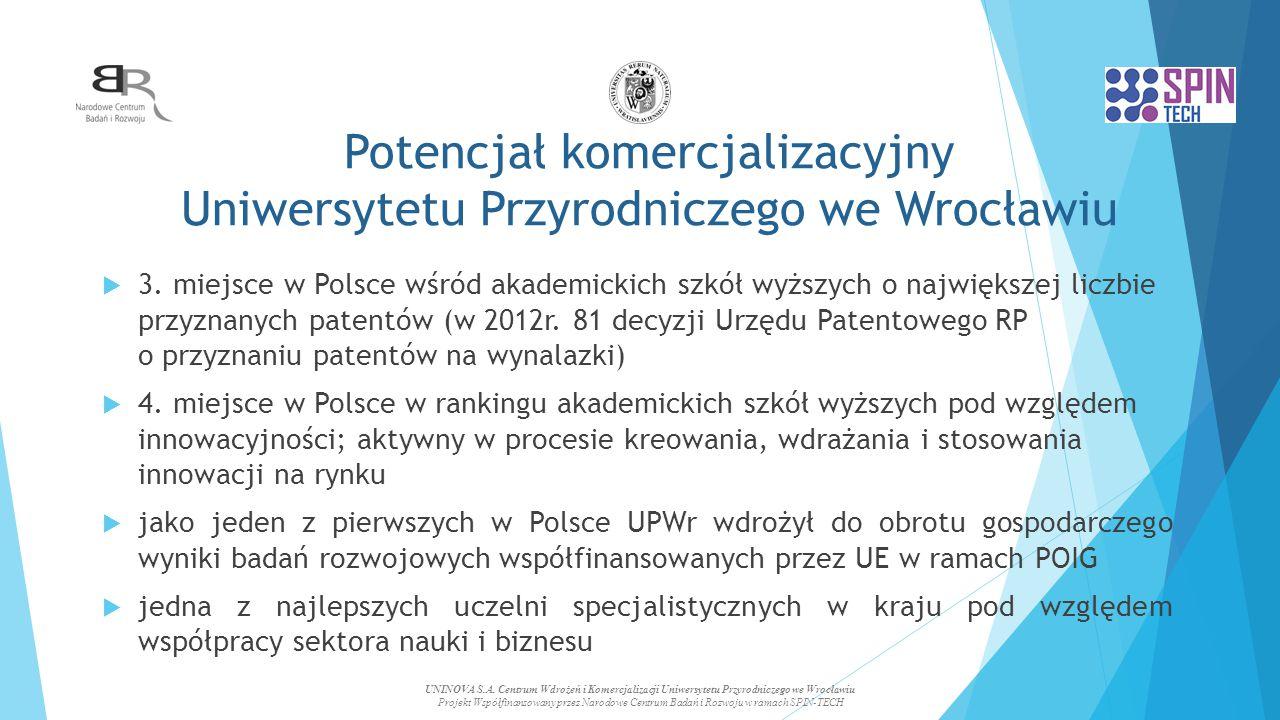 Potencjał komercjalizacyjny Uniwersytetu Przyrodniczego we Wrocławiu  3. miejsce w Polsce wśród akademickich szkół wyższych o największej liczbie prz