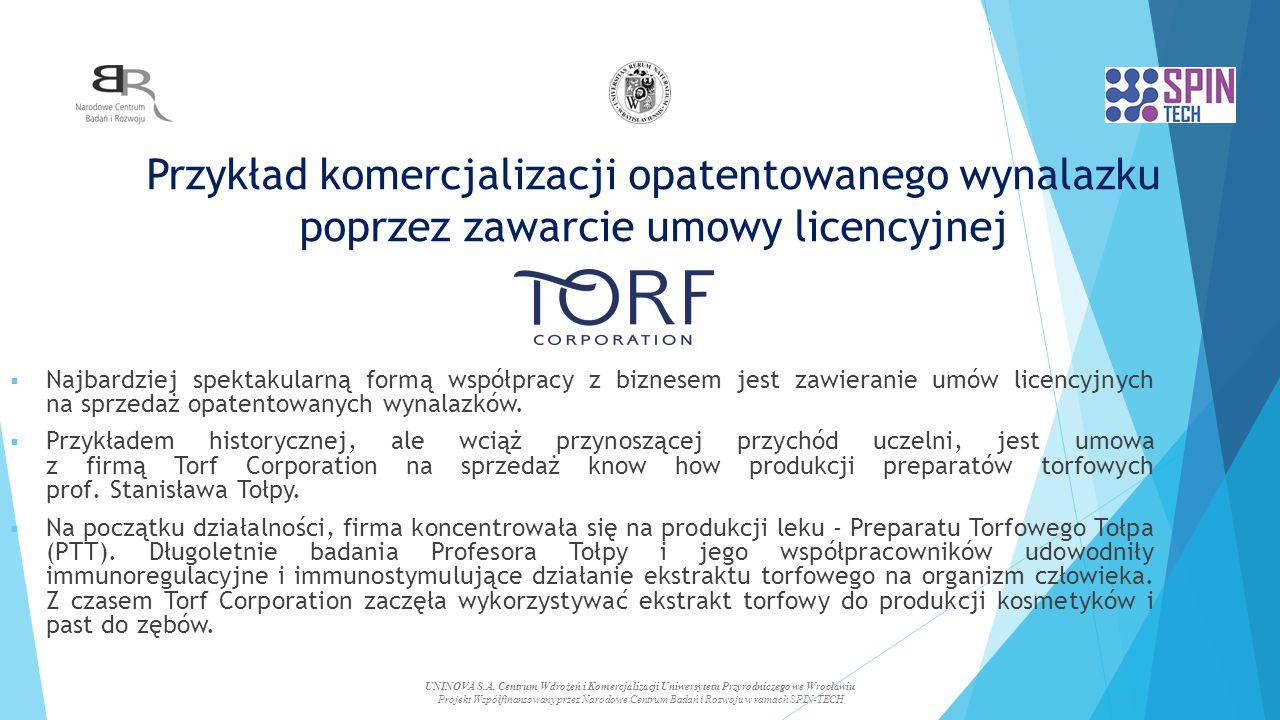 Przykład komercjalizacji opatentowanego wynalazku poprzez zawarcie umowy licencyjnej  Najbardziej spektakularną formą współpracy z biznesem jest zawieranie umów licencyjnych na sprzedaż opatentowanych wynalazków.