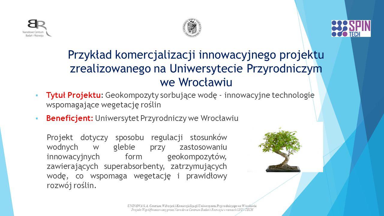Przykład komercjalizacji innowacyjnego projektu zrealizowanego na Uniwersytecie Przyrodniczym we Wrocławiu  Tytuł Projektu: Geokompozyty sorbujące wo