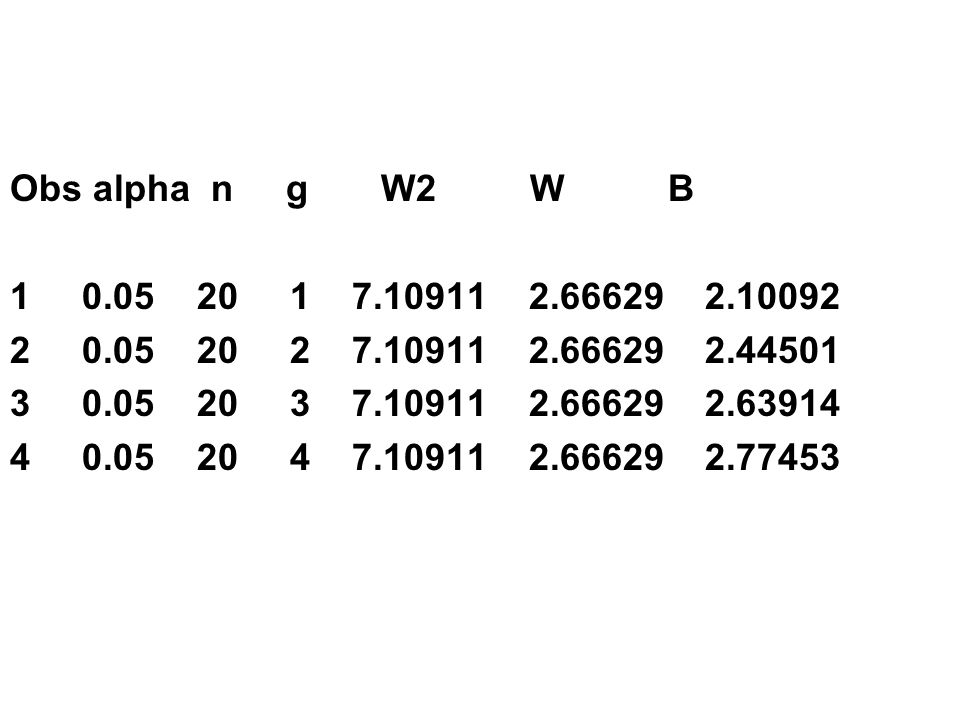 Obs alpha n g W2 W B 1 0.05 20 1 7.10911 2.66629 2.10092 2 0.05 20 2 7.10911 2.66629 2.44501 3 0.05 20 3 7.10911 2.66629 2.63914 4 0.05 20 4 7.10911 2