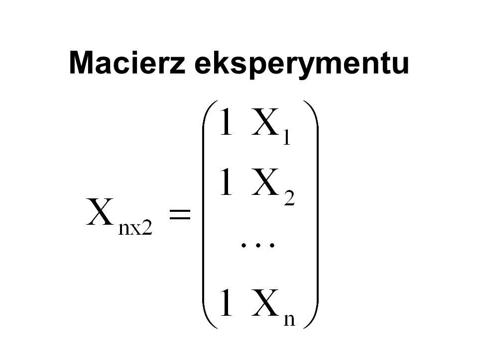 Macierz eksperymentu