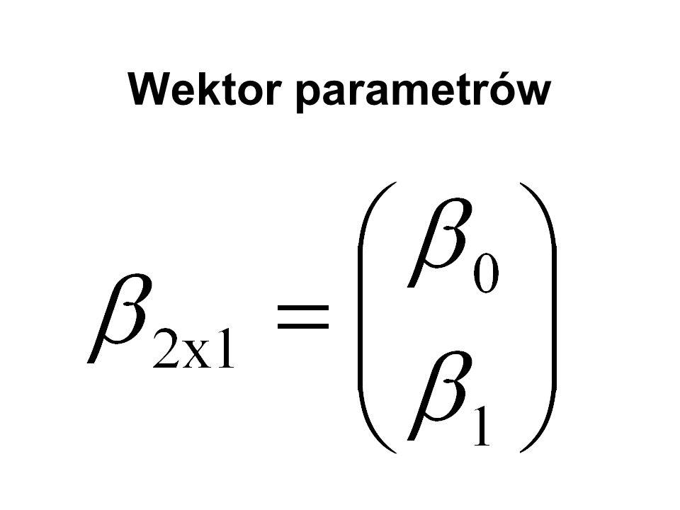 Wektor parametrów