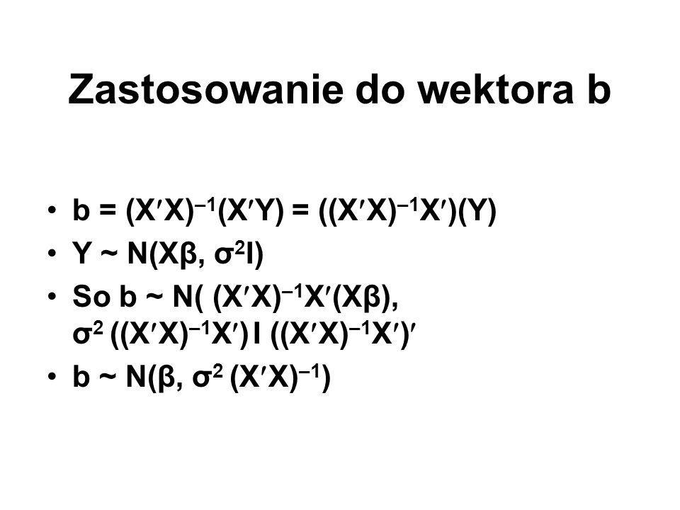 Zastosowanie do wektora b b = (XX) –1 (XY) = ((XX) –1 X)(Y) Y ~ N(Xβ, σ 2 I) So b ~ N( (XX) –1 X(Xβ), σ 2 ((XX) –1 X) I ((XX) –1 X) b ~ N(β, σ 2 (XX)