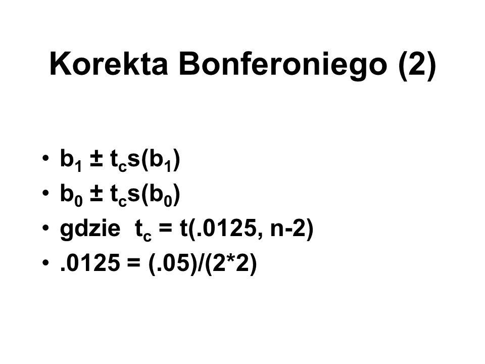 Korekta Bonferoniego (2) b 1 ± t c s(b 1 ) b 0 ± t c s(b 0 ) gdzie t c = t(.0125, n-2).0125 = (.05)/(2*2)