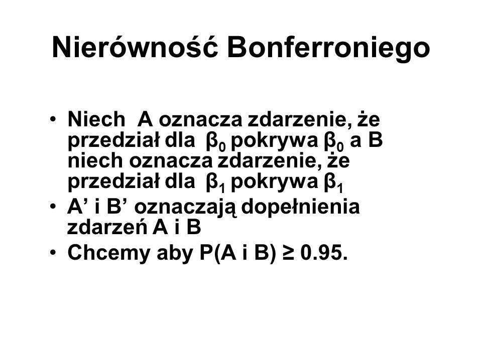 Nierówność Bonferroniego Niech A oznacza zdarzenie, że przedział dla β 0 pokrywa β 0 a B niech oznacza zdarzenie, że przedział dla β 1 pokrywa β 1 A'