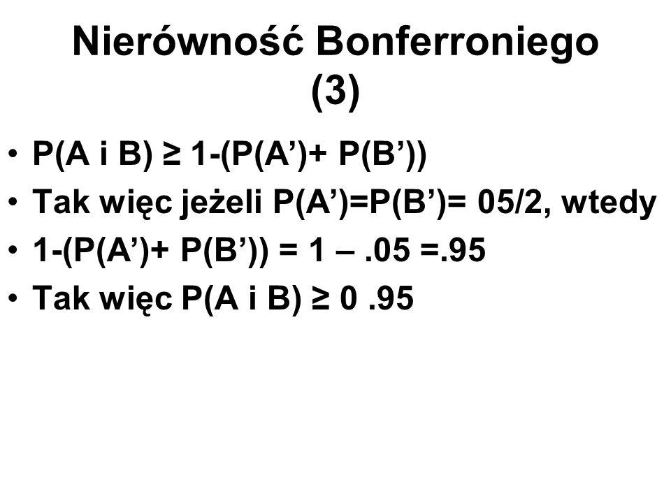 Nierówność Bonferroniego (3) P(A i B) ≥ 1-(P(A')+ P(B')) Tak więc jeżeli P(A')=P(B')= 05/2, wtedy 1-(P(A')+ P(B')) = 1 –.05 =.95 Tak więc P(A i B) ≥ 0
