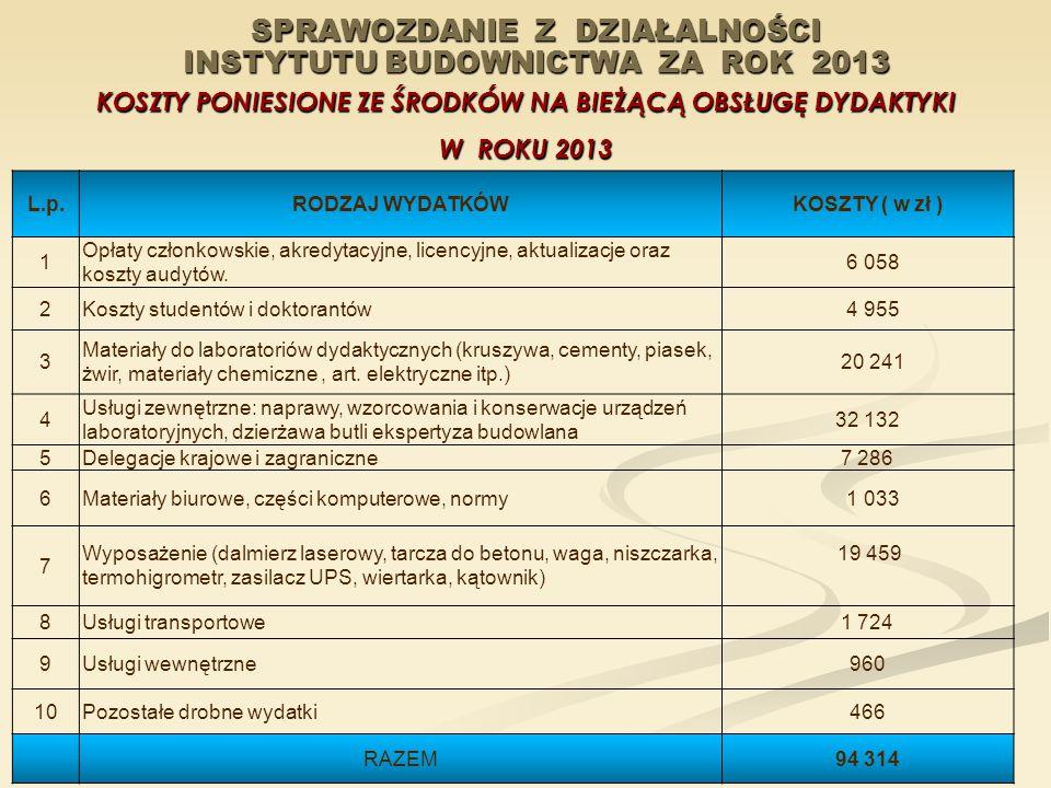 SPRAWOZDANIE Z DZIAŁALNOŚCI INSTYTUTU BUDOWNICTWA ZA ROK 2013 KOSZTY PONIESIONE ZE ŚRODKÓW NA BIEŻĄCĄ OBSŁUGĘ DYDAKTYKI W ROKU 2013 L.p.RODZAJ WYDATKÓWKOSZTY ( w zł ) 1 Opłaty członkowskie, akredytacyjne, licencyjne, aktualizacje oraz koszty audytów.