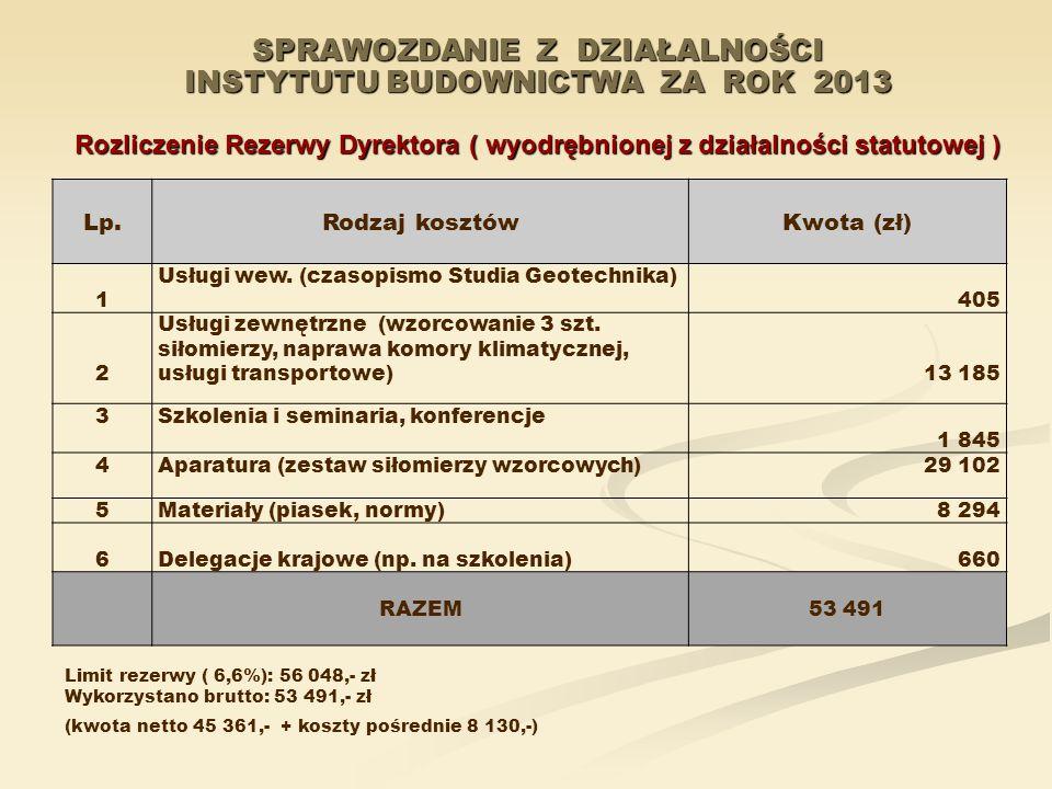 SPRAWOZDANIE Z DZIAŁALNOŚCI INSTYTUTU BUDOWNICTWA ZA ROK 2013 Rozliczenie Rezerwy Dyrektora ( wyodrębnionej z działalności statutowej ) Lp. Rodzaj kos
