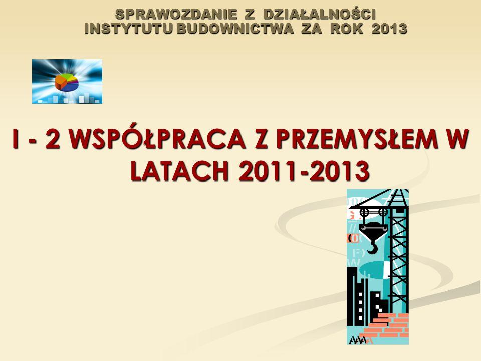 SPRAWOZDANIE Z DZIAŁALNOŚCI INSTYTUTU BUDOWNICTWA ZA ROK 2013 I - 2 WSPÓŁPRACA Z PRZEMYSŁEM W LATACH 2011-2013