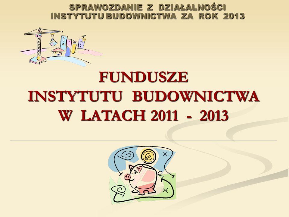 SPRAWOZDANIE Z DZIAŁALNOŚCI INSTYTUTU BUDOWNICTWA ZA ROK 2013 FUNDUSZE INSTYTUTU BUDOWNICTWA W LATACH 2011 - 2013