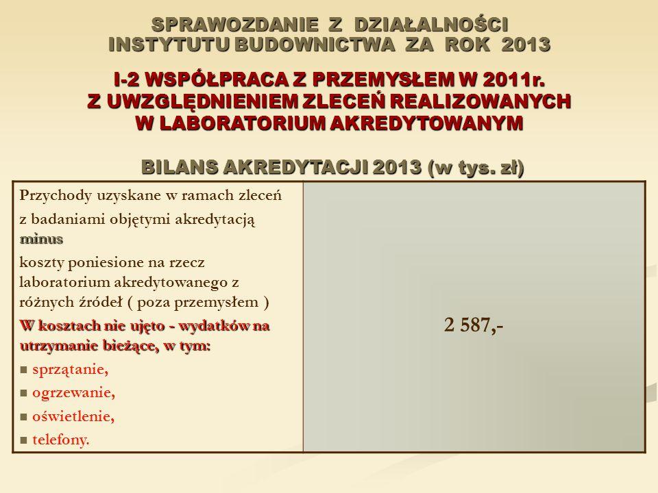 SPRAWOZDANIE Z DZIAŁALNOŚCI INSTYTUTU BUDOWNICTWA ZA ROK 2013 I-2 WSPÓŁPRACA Z PRZEMYSŁEM W 2011r. Z UWZGLĘDNIENIEM ZLECEŃ REALIZOWANYCH W LABORATORIU