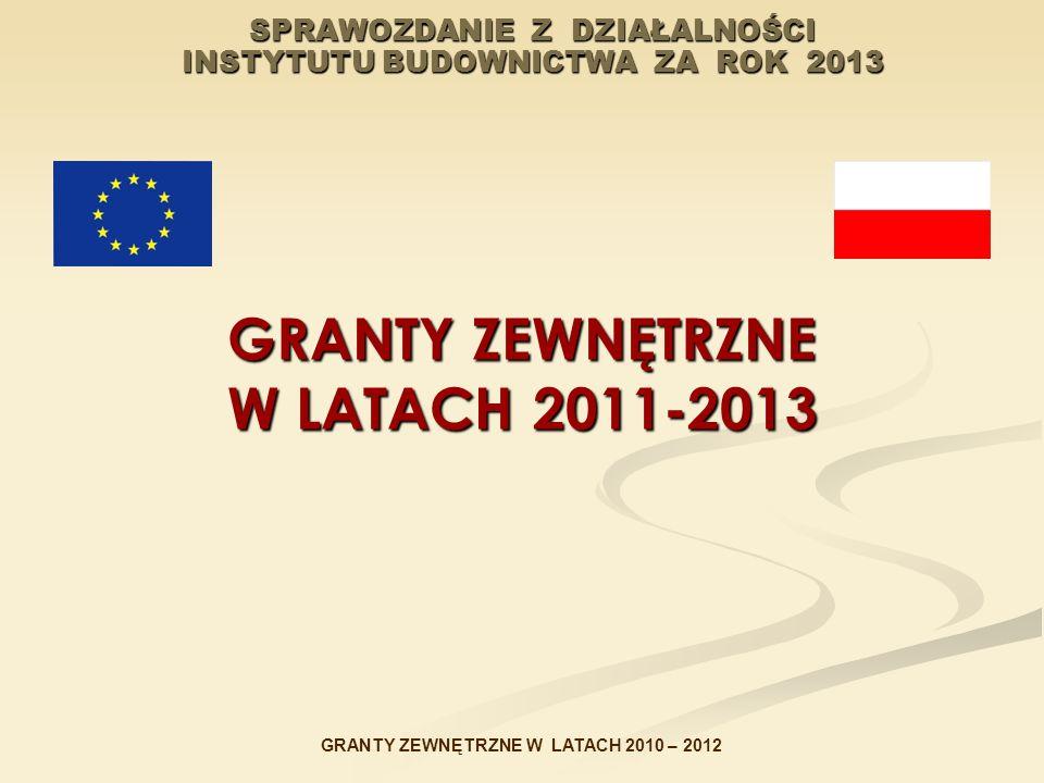 SPRAWOZDANIE Z DZIAŁALNOŚCI INSTYTUTU BUDOWNICTWA ZA ROK 2013 GRANTY ZEWNĘTRZNE W LATACH 2011-2013 GRANTY ZEWNĘTRZNE W LATACH 2010 – 2012