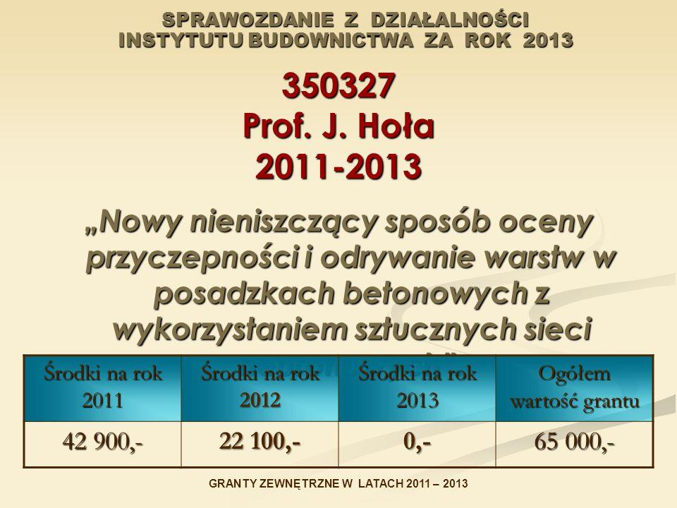 """SPRAWOZDANIE Z DZIAŁALNOŚCI INSTYTUTU BUDOWNICTWA ZA ROK 2013 350327 Prof. J. Hoła 2011-2013 """"Nowy nieniszczący sposób oceny przyczepności i odrywanie"""