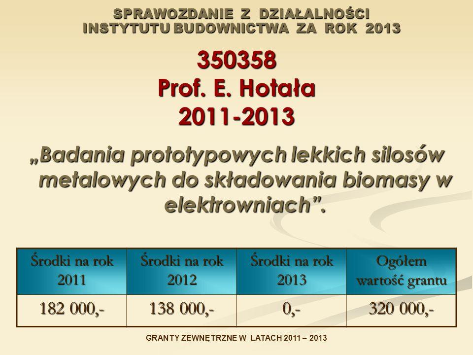 """SPRAWOZDANIE Z DZIAŁALNOŚCI INSTYTUTU BUDOWNICTWA ZA ROK 2013 350358 Prof. E. Hotała 2011-2013 """"Badania prototypowych lekkich silosów metalowych do sk"""