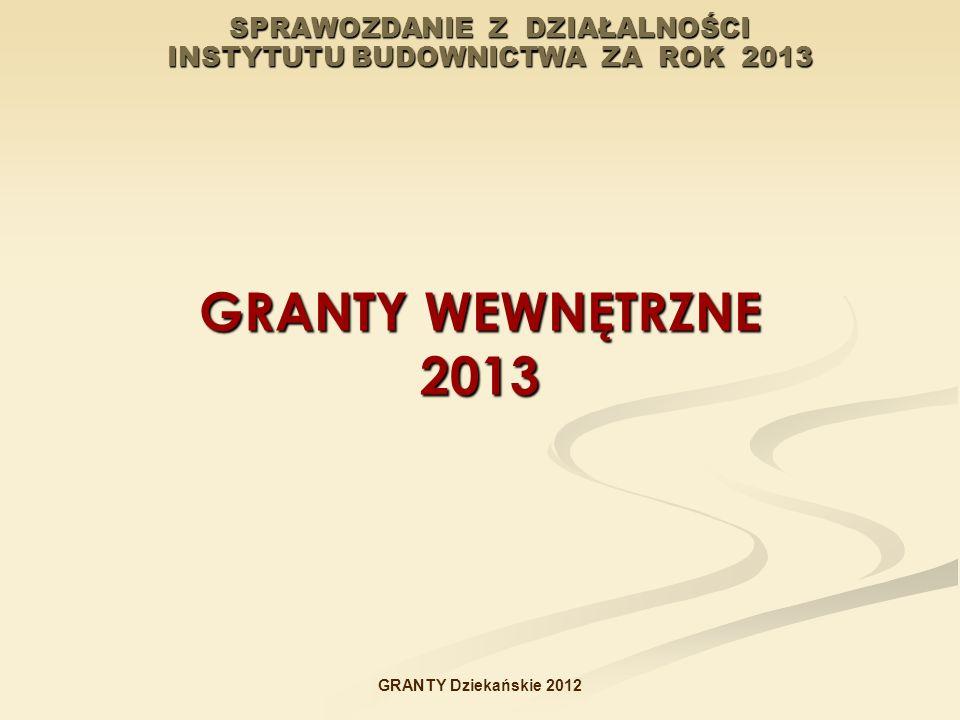 SPRAWOZDANIE Z DZIAŁALNOŚCI INSTYTUTU BUDOWNICTWA ZA ROK 2013 GRANTY WEWNĘTRZNE 2013 GRANTY Dziekańskie 2012