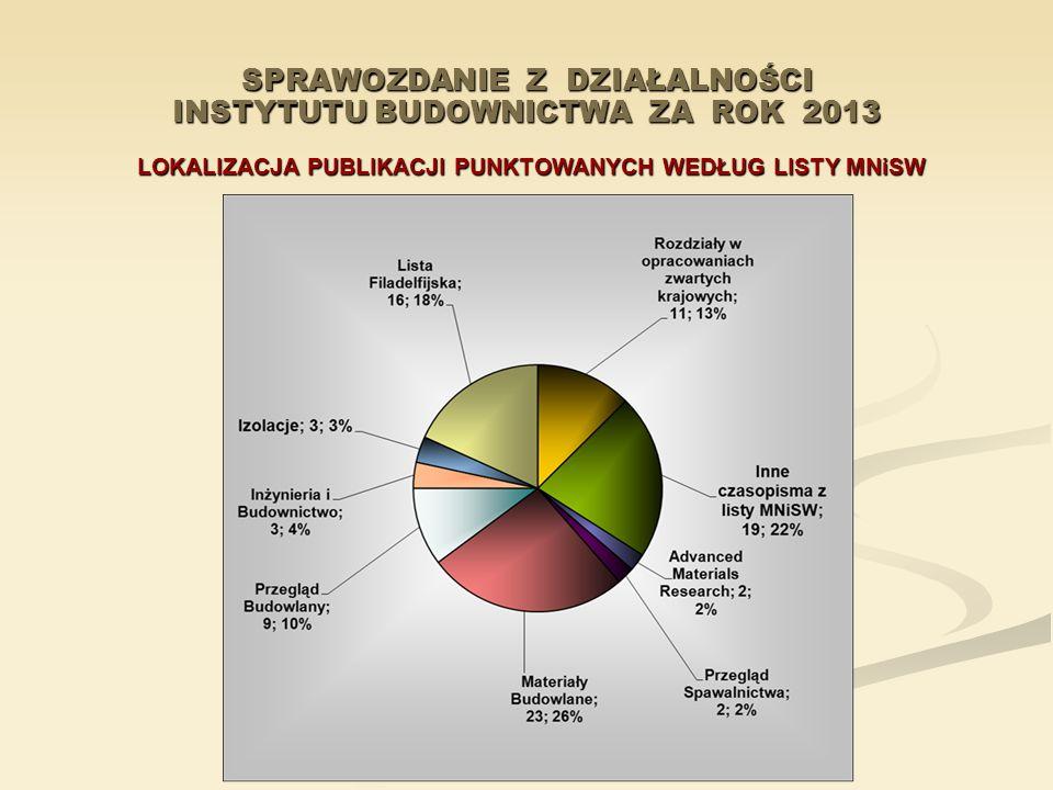 SPRAWOZDANIE Z DZIAŁALNOŚCI INSTYTUTU BUDOWNICTWA ZA ROK 2013 LOKALIZACJA PUBLIKACJI PUNKTOWANYCH WEDŁUG LISTY MNiSW
