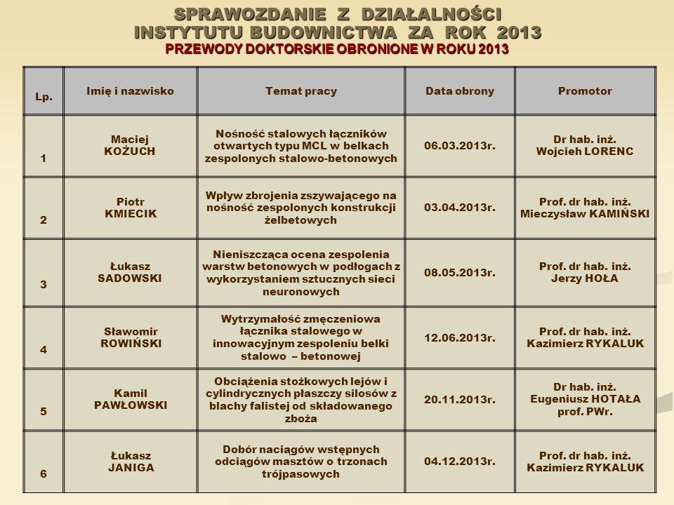 SPRAWOZDANIE Z DZIAŁALNOŚCI INSTYTUTU BUDOWNICTWA ZA ROK 2013 PRZEWODY DOKTORSKIE OBRONIONE W ROKU 2013 Lp.