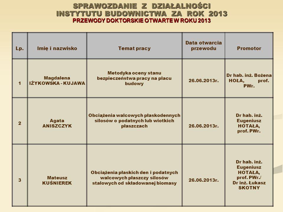 SPRAWOZDANIE Z DZIAŁALNOŚCI INSTYTUTU BUDOWNICTWA ZA ROK 2013 PRZEWODY DOKTORSKIE OTWARTE W ROKU 2013 Lp.