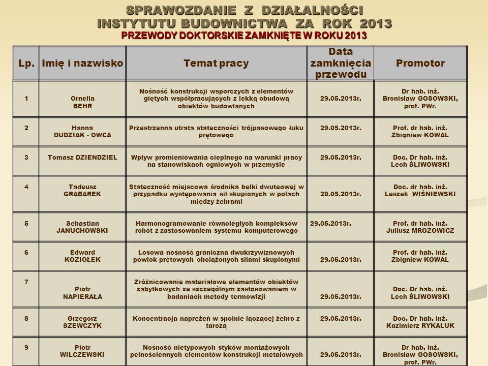 SPRAWOZDANIE Z DZIAŁALNOŚCI INSTYTUTU BUDOWNICTWA ZA ROK 2013 PRZEWODY DOKTORSKIE ZAMKNIĘTE W ROKU 2013 Lp.