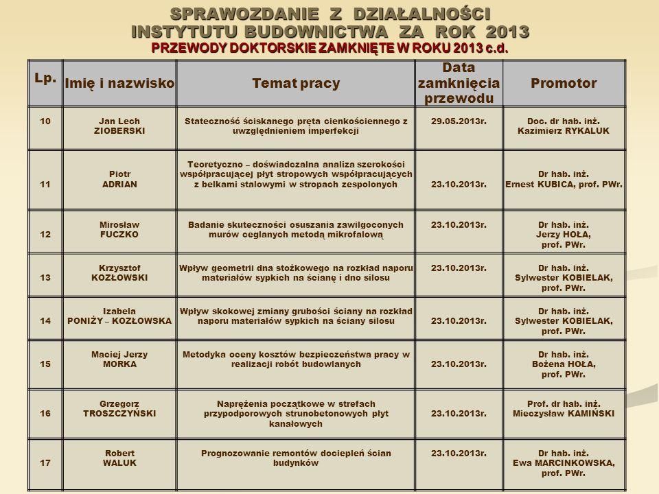 SPRAWOZDANIE Z DZIAŁALNOŚCI INSTYTUTU BUDOWNICTWA ZA ROK 2013 PRZEWODY DOKTORSKIE ZAMKNIĘTE W ROKU 2013 c.d. Lp. Imię i nazwisko Temat pracy Data zamk
