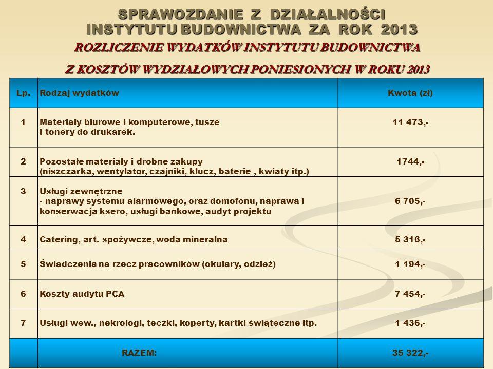 SPRAWOZDANIE Z DZIAŁALNOŚCI INSTYTUTU BUDOWNICTWA ZA ROK 2013 Lp.