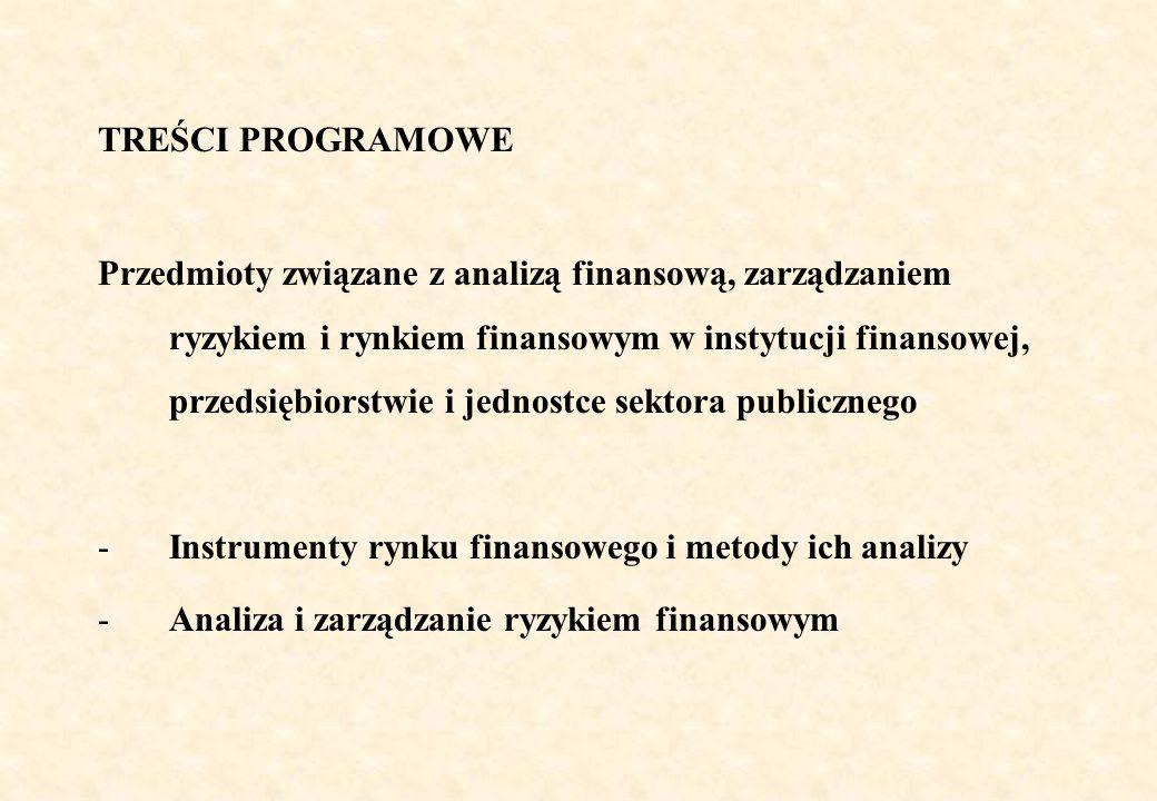 TREŚCI PROGRAMOWE Przedmioty związane z analizą finansową, zarządzaniem ryzykiem i rynkiem finansowym w instytucji finansowej, przedsiębiorstwie i jed