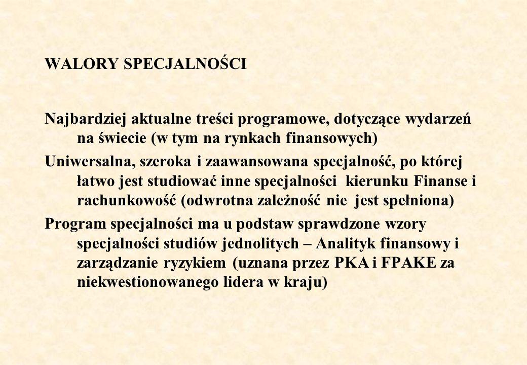 WALORY SPECJALNOŚCI Najbardziej aktualne treści programowe, dotyczące wydarzeń na świecie (w tym na rynkach finansowych) Uniwersalna, szeroka i zaawansowana specjalność, po której łatwo jest studiować inne specjalności kierunku Finanse i rachunkowość (odwrotna zależność nie jest spełniona) Program specjalności ma u podstaw sprawdzone wzory specjalności studiów jednolitych – Analityk finansowy i zarządzanie ryzykiem (uznana przez PKA i FPAKE za niekwestionowanego lidera w kraju)