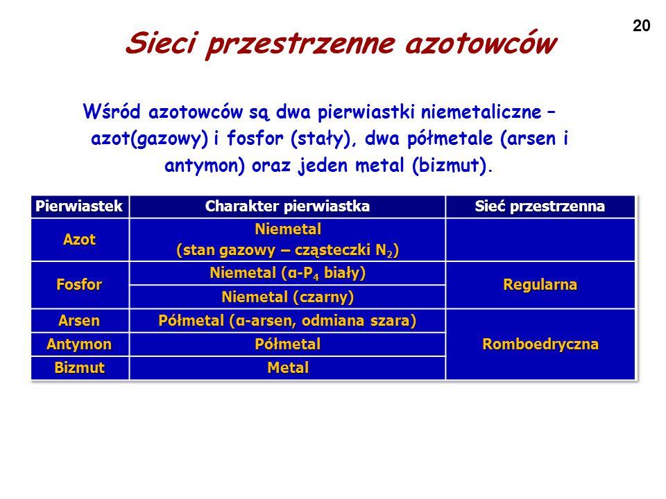 20 Sieci przestrzenne azotowców Wśród azotowców są dwa pierwiastki niemetaliczne – azot(gazowy) i fosfor (stały), dwa półmetale (arsen i antymon) oraz