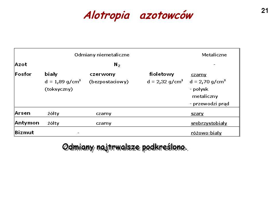21 Alotropia azotowców Odmiany najtrwalsze podkreślono.