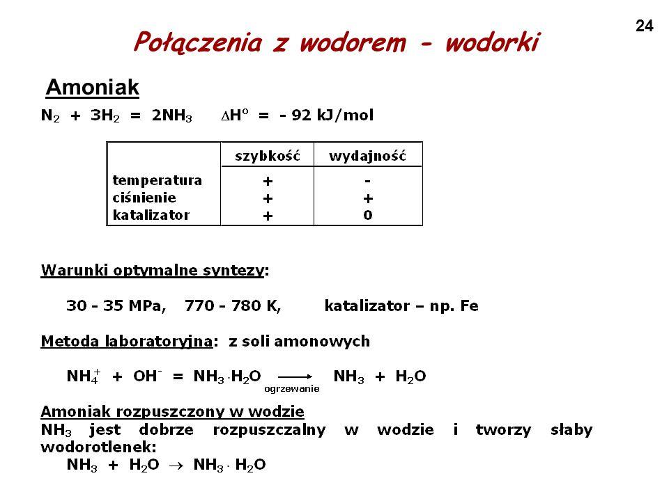 24 Połączenia z wodorem - wodorki Amoniak