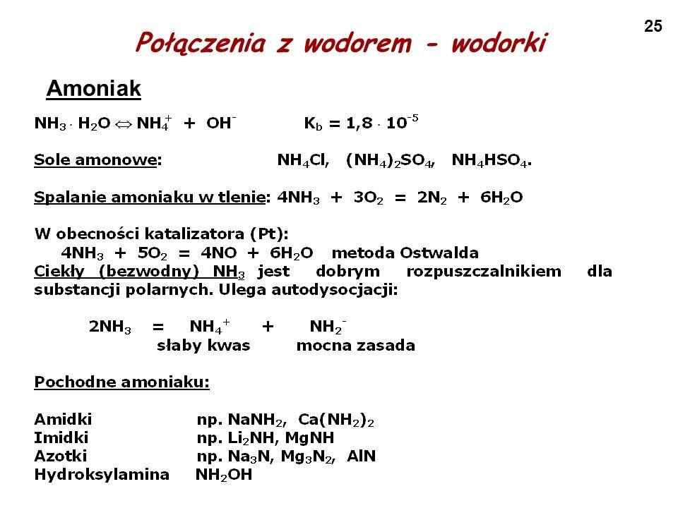 25 Połączenia z wodorem - wodorki Amoniak