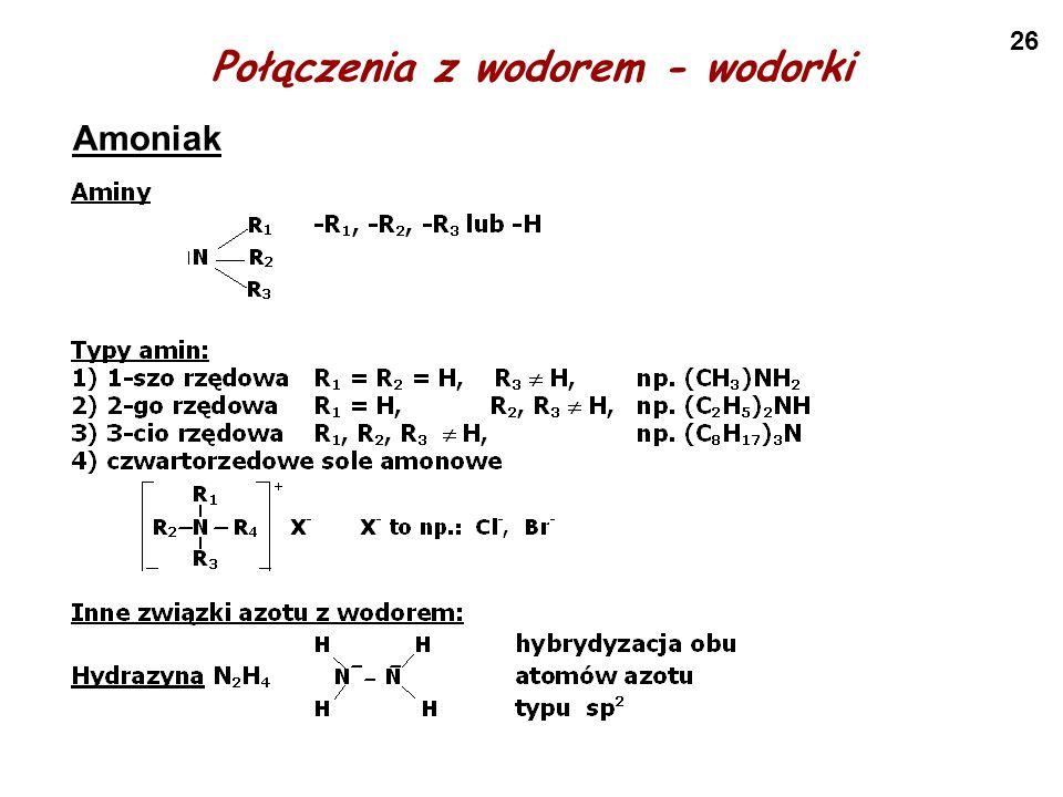 26 Połączenia z wodorem - wodorki Amoniak