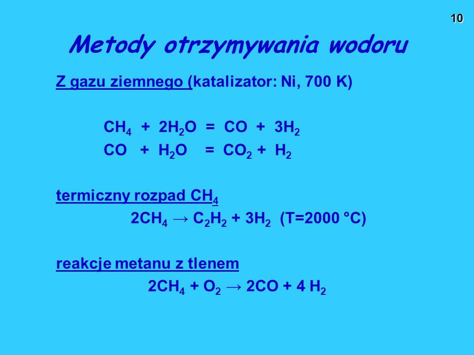 10 Metody otrzymywania wodoru Z gazu ziemnego (katalizator: Ni, 700 K) CH 4 + 2H 2 O = CO + 3H 2 CO + H 2 O = CO 2 + H 2 termiczny rozpad CH 4 2CH 4 →