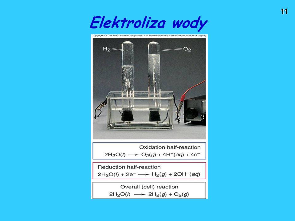11 Elektroliza wody
