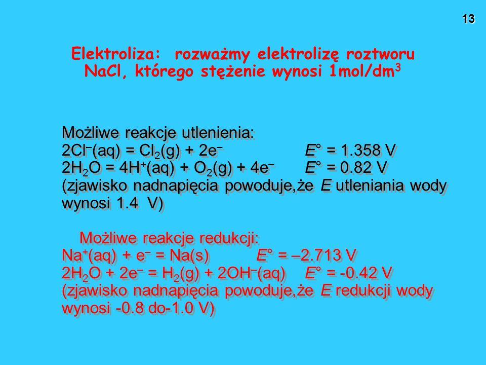 13 Elektroliza: rozważmy elektrolizę roztworu NaCl, którego stężenie wynosi 1mol/dm 3 Możliwe reakcje utlenienia: 2Cl – (aq) = Cl 2 (g) + 2e – E° = 1.
