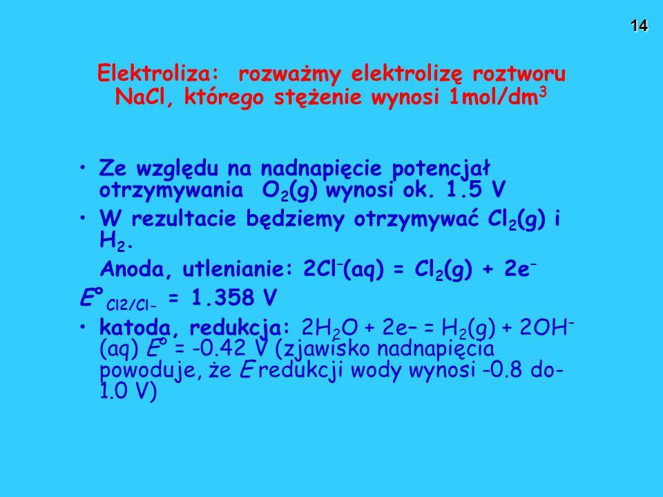 14 Elektroliza: rozważmy elektrolizę roztworu NaCl, którego stężenie wynosi 1mol/dm 3 Ze względu na nadnapięcie potencjał otrzymywania O 2 (g) wynosi