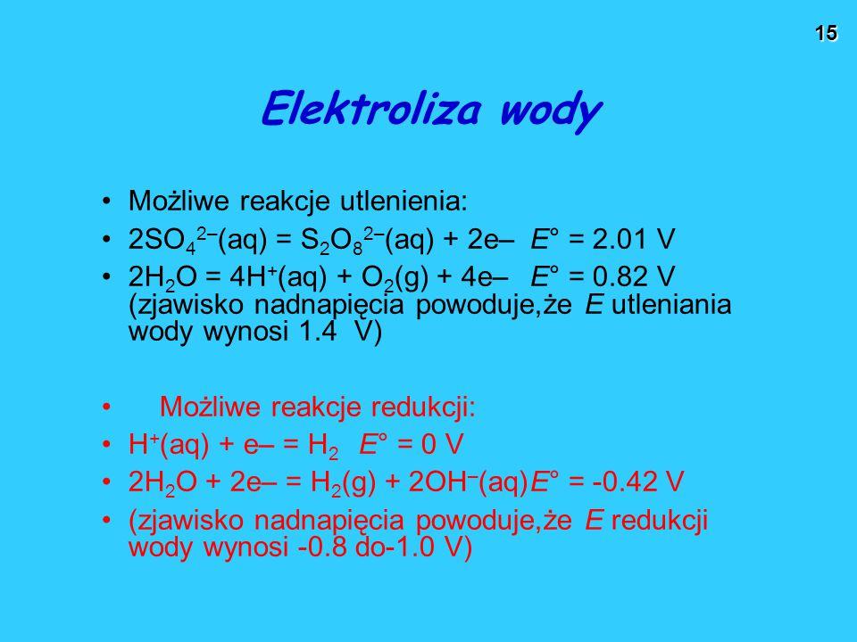 15 Elektroliza wody Możliwe reakcje utlenienia: 2SO 4 2– (aq) = S 2 O 8 2– (aq) + 2e–E° = 2.01 V 2H 2 O = 4H + (aq) + O 2 (g) + 4e–E° = 0.82 V (zjawis