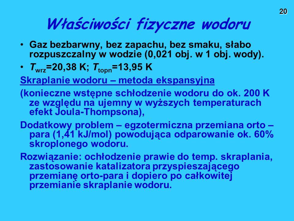 20 Właściwości fizyczne wodoru Gaz bezbarwny, bez zapachu, bez smaku, słabo rozpuszczalny w wodzie (0,021 obj. w 1 obj. wody). T wrz =20,38 K; T topn